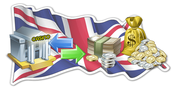 UK Online Casinos List Banking