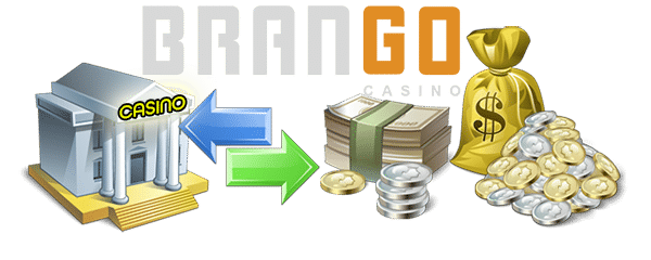 Casino Brango Banking Options