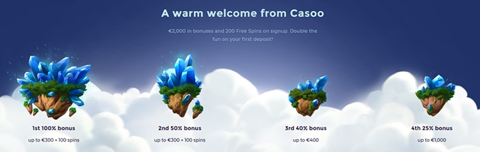 Casoo Welcome Bonus