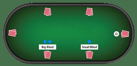 Texas Hold'Em Blinds