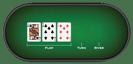 Texas Hold'Em Flop