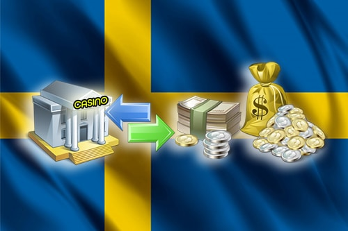 Swedish Online Casino Payments
