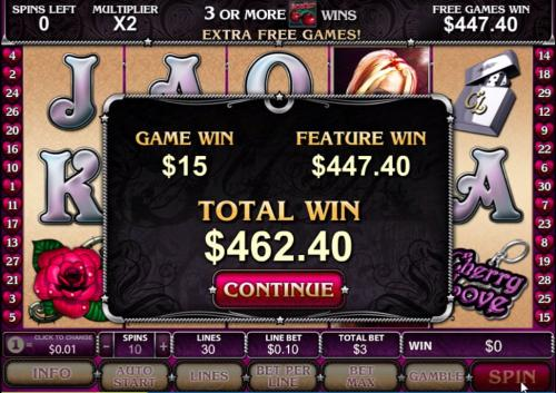 cherry love slot big win