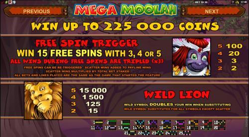Mega-Moolah-slot-payouts